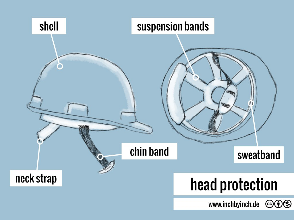 0015 head protection