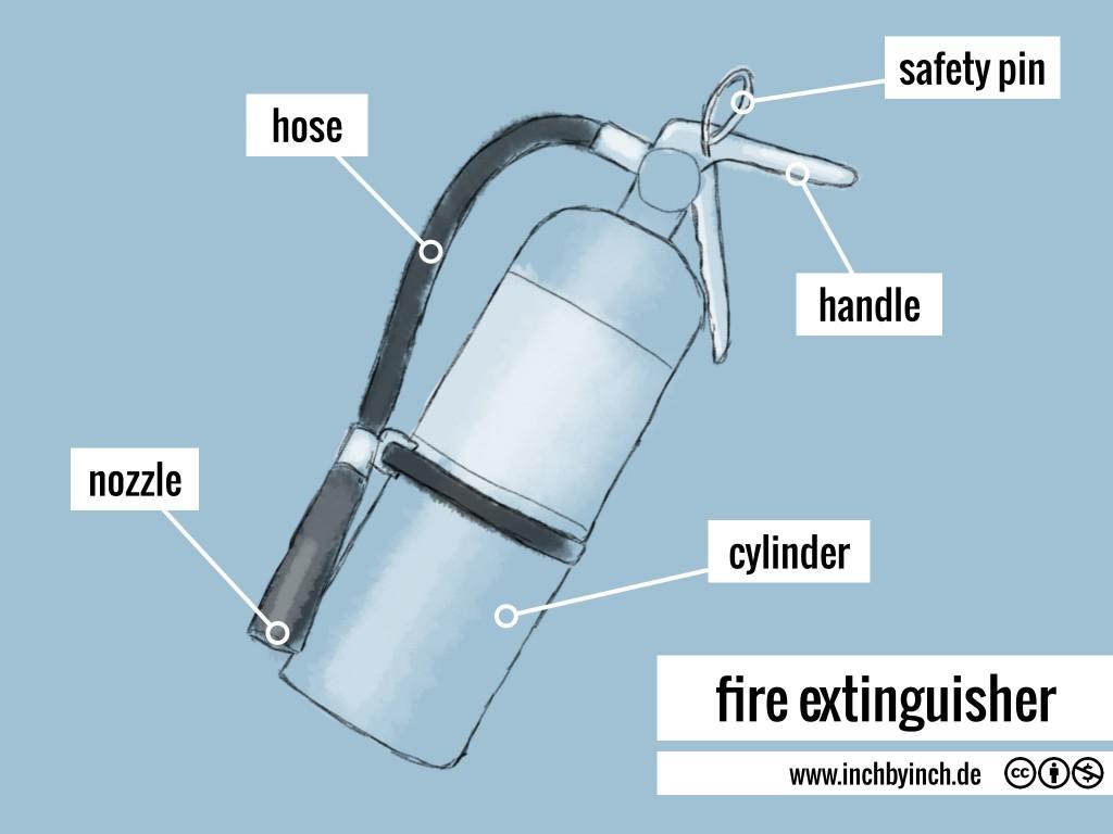 0016 fire extimguisher