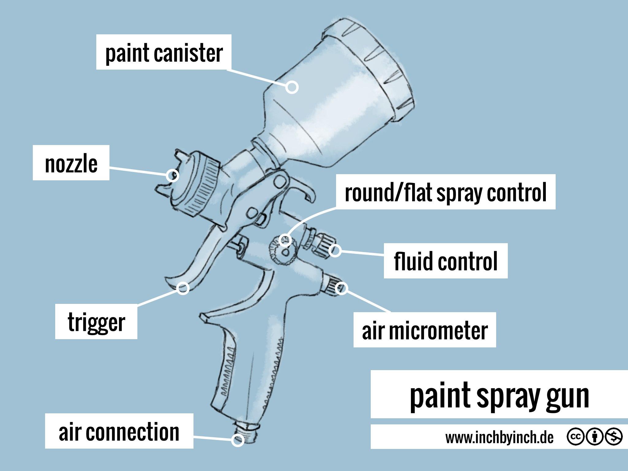 paint spray gun spritzpistole paint canister flie becher nozzle d se. Black Bedroom Furniture Sets. Home Design Ideas