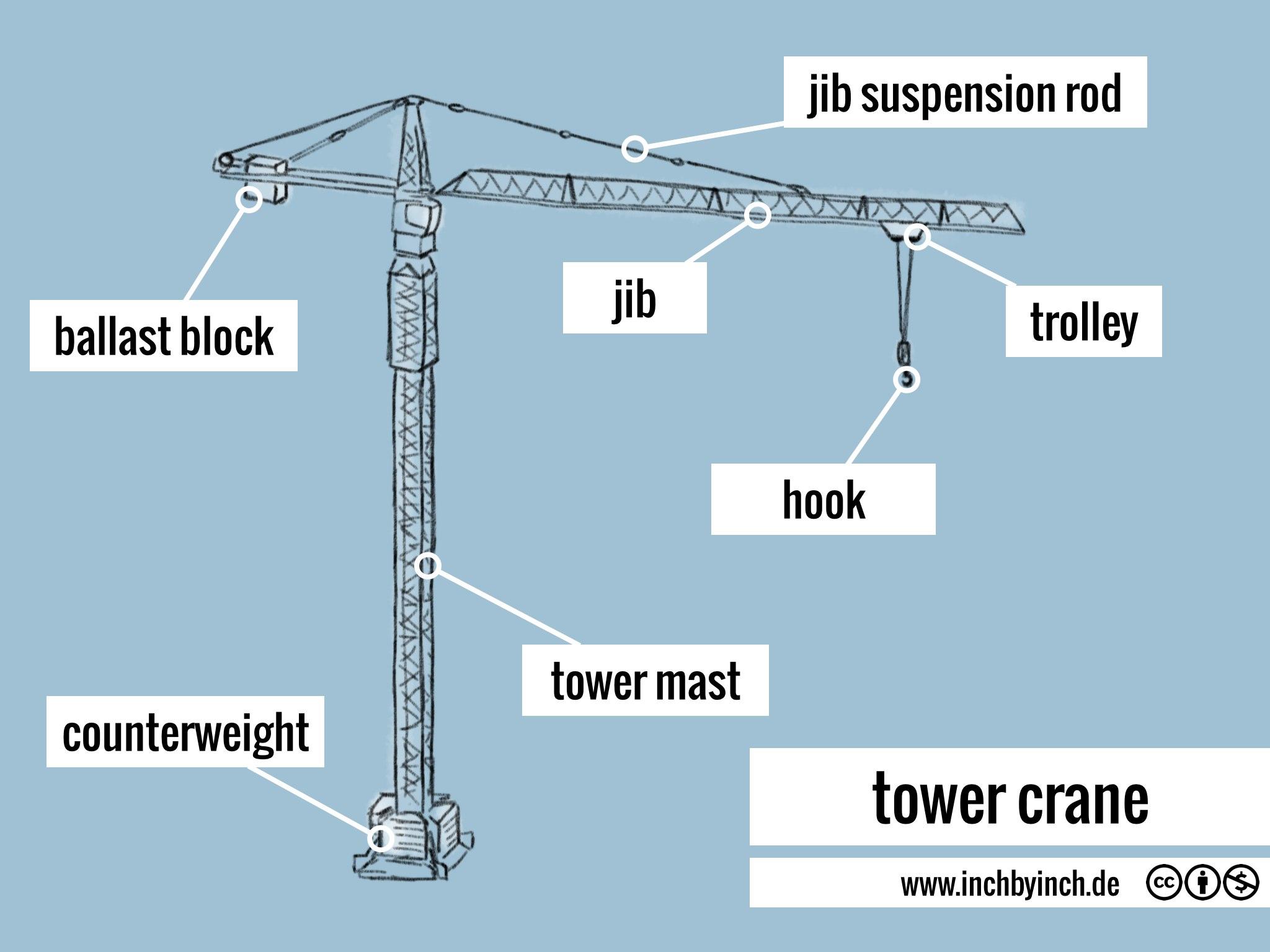 liebherr crane parts diagram  liebherr  get free image