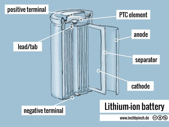 0091 li ion battery