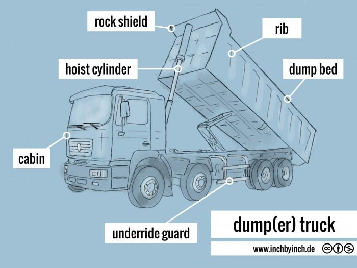 0093 dump truck