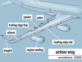 0109 airliner wing