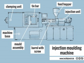 0113 injection press