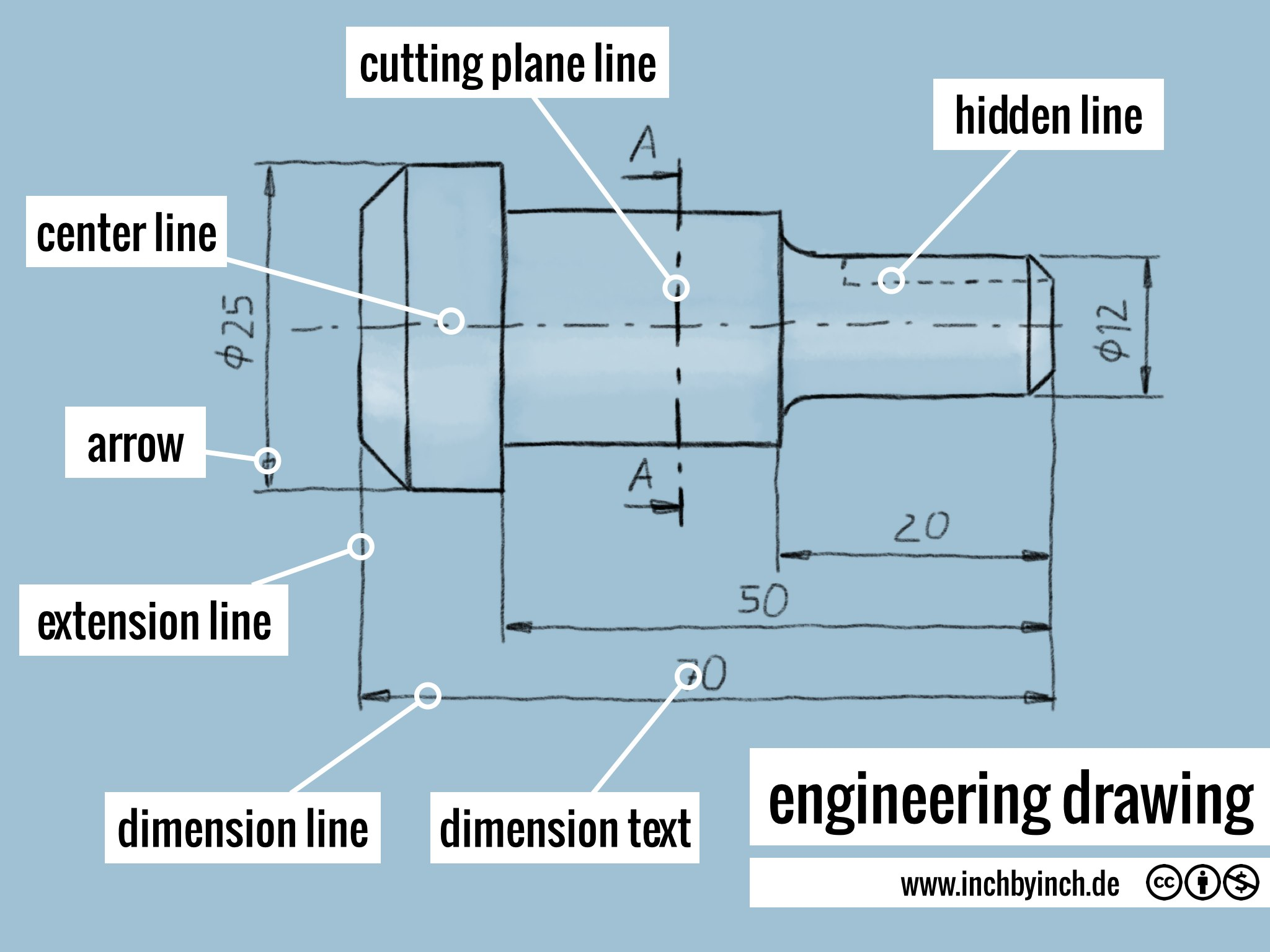 Drawing Lines With Arrows In Autocad : Inch technical english engineering drawing