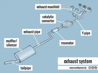 0129 exhaust system