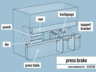 0135 press brake
