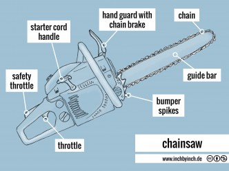 0139 chainsaw