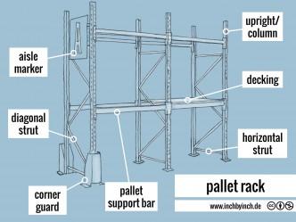 0150 pallet rack