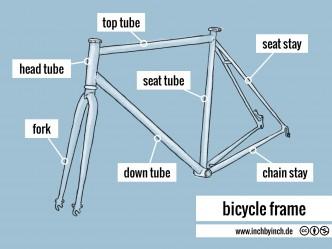 0177 bicycle frame