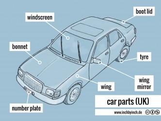 0213 car parts UK