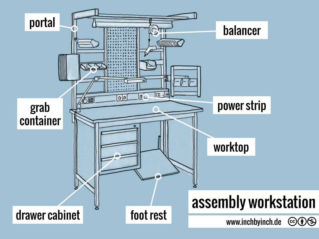 Ergonomic Assembly Workstation : Ergonomic assembly workstation images reverse search
