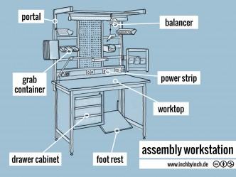 0236 assembly workstation