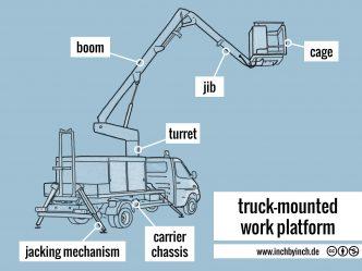 0259 working platform