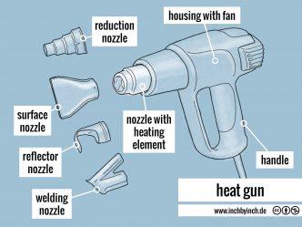 0266 heat gun