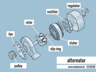 0268 alternator