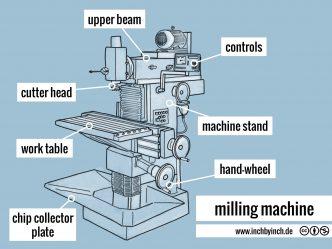 0269 milling machine