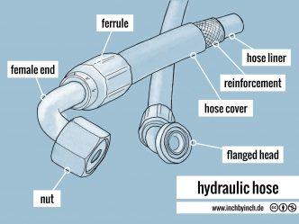 0296 hydraulic hose