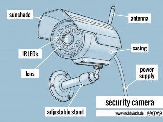 0297 security camera