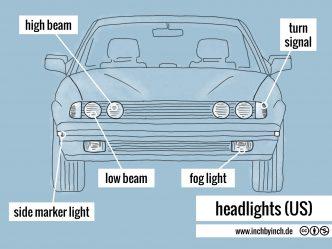 0306 headlightsUS