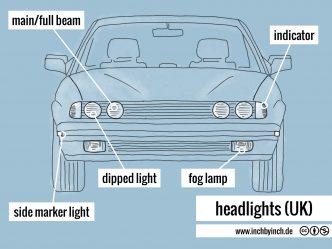 0307 headlightsUK