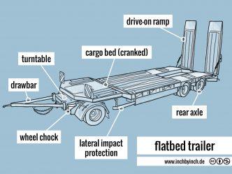 0317-flatbed-trailer