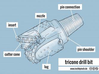 0318-tricone-bit