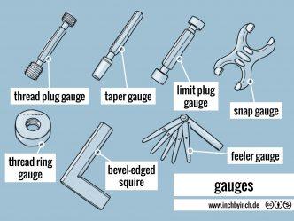 0322-gauges