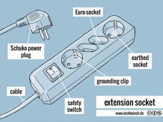 0323-extension-socket