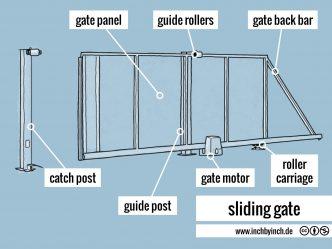0324-sliding-gate