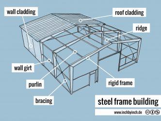 0325-steel-building