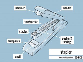0326-stapler