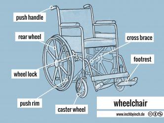0329-wheelchair