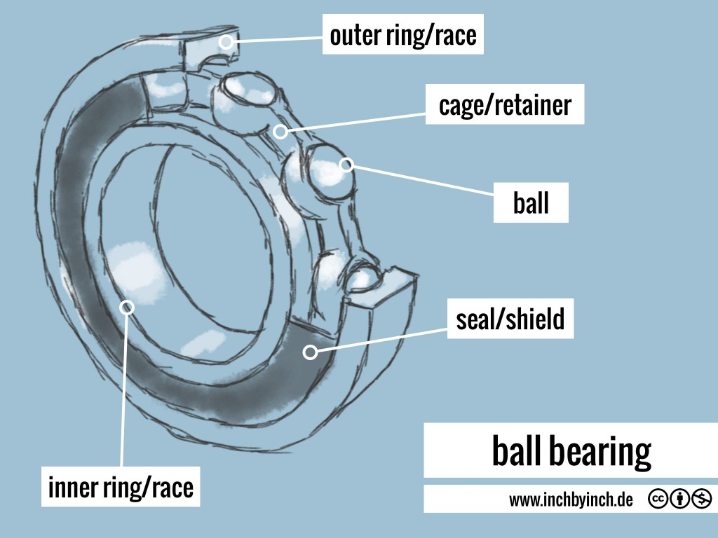 0001 ball bearing