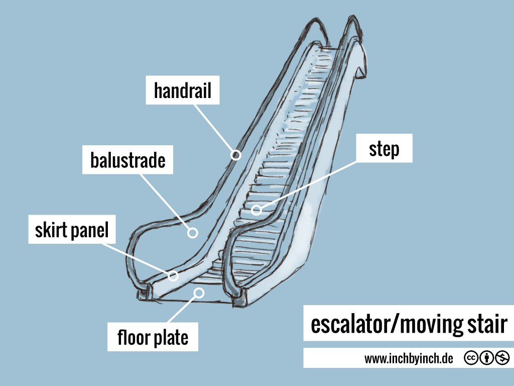 0011 escalator