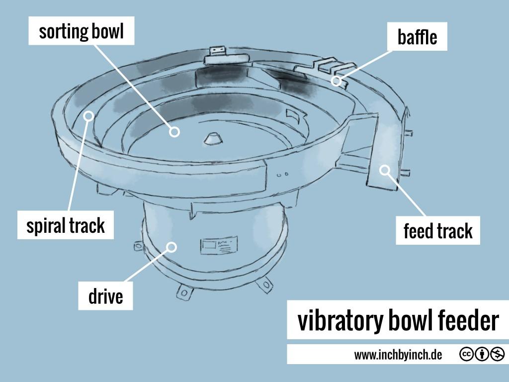 0019 vibratory bowl feeder