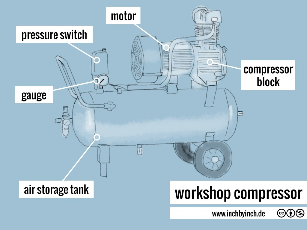 0024 workshop compressor