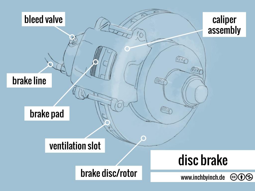 0026 disc brake