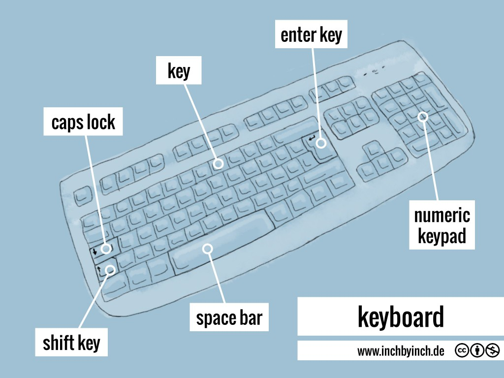 0028 keyboard2