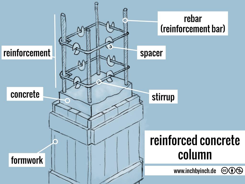 0033 concrete column