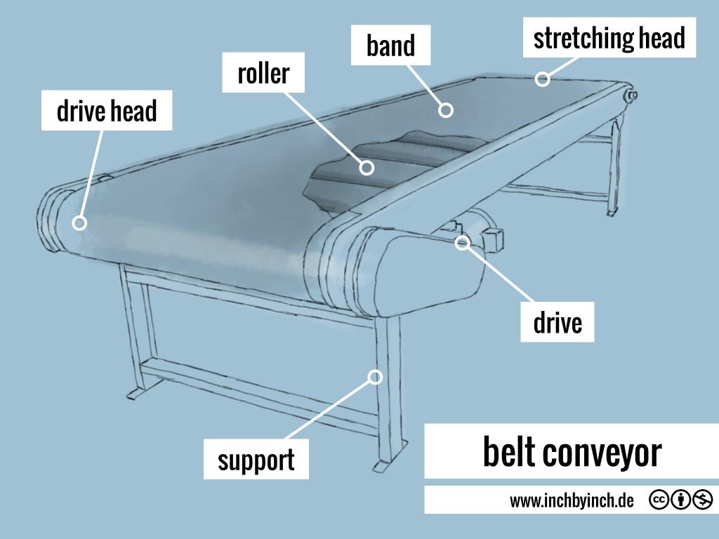 0037 belt conveyor