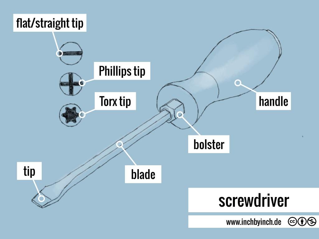 0039 screwdriver