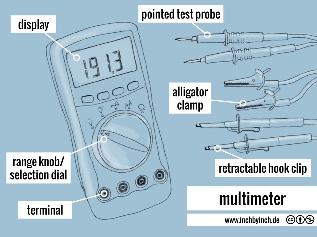 0047 multimeter