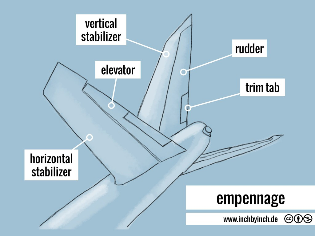 0058 empennage