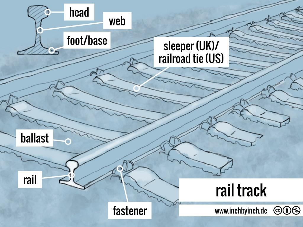 0061 rail track