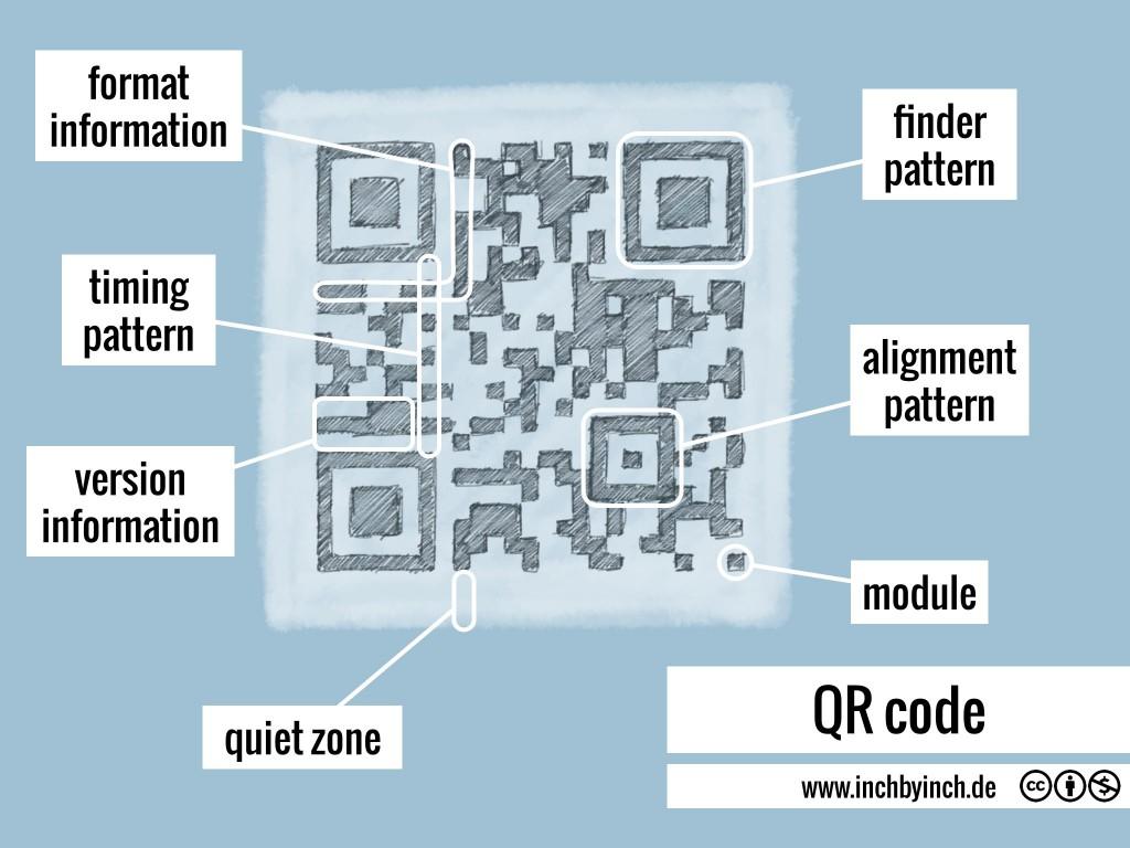 0065 QR code
