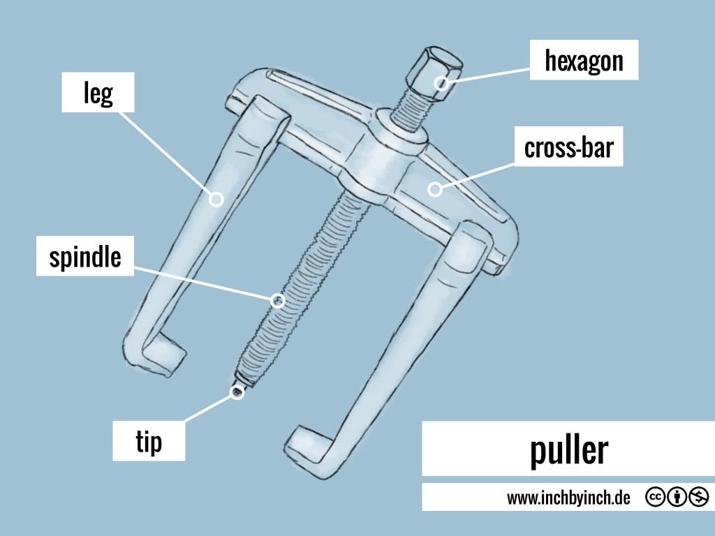 0068 puller