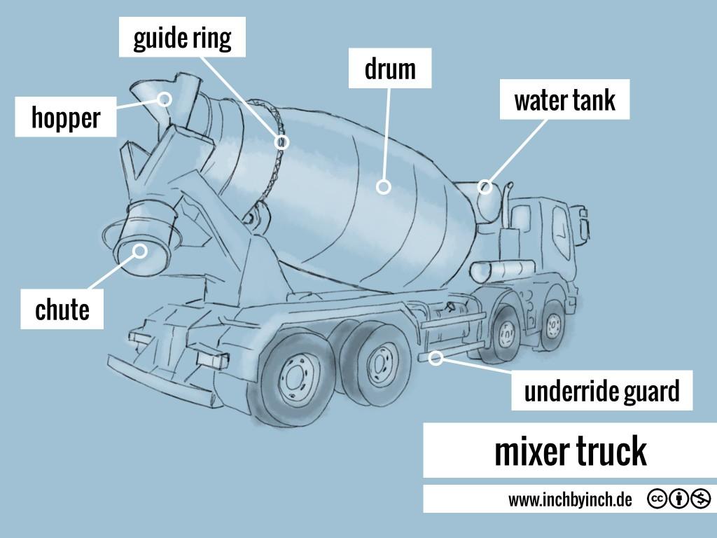0080 mixer truck