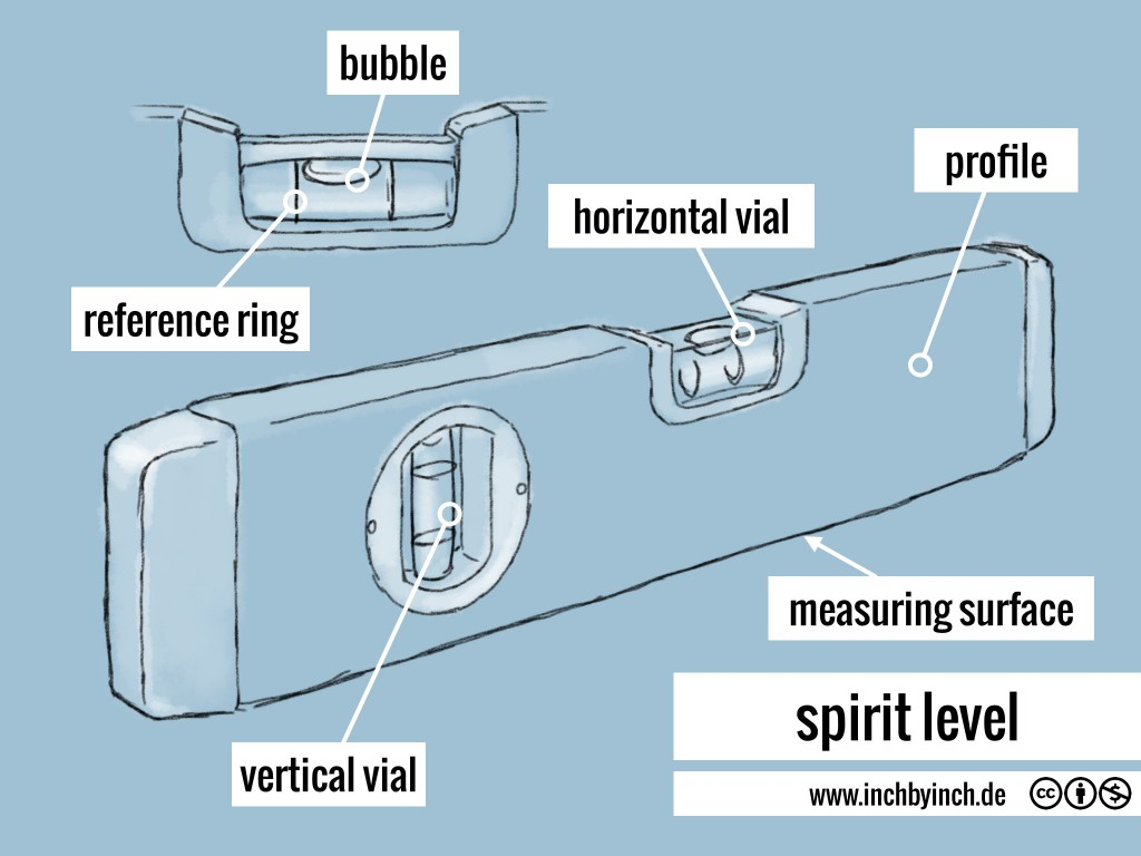 0085 spirit level