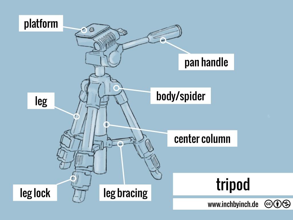 0087 tripod
